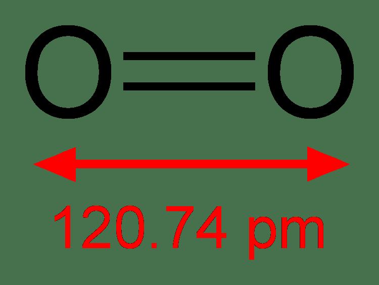 File:Oxygen Molecule Formula.png