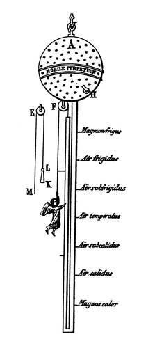 File:Florentijnse-thermometer-buisman-1694.jpg