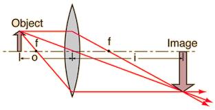 File:Convex.png