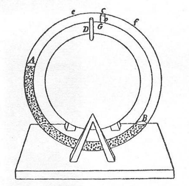 File:1612 Antonini a Galilei; Brussel, 11 Febr..jpg